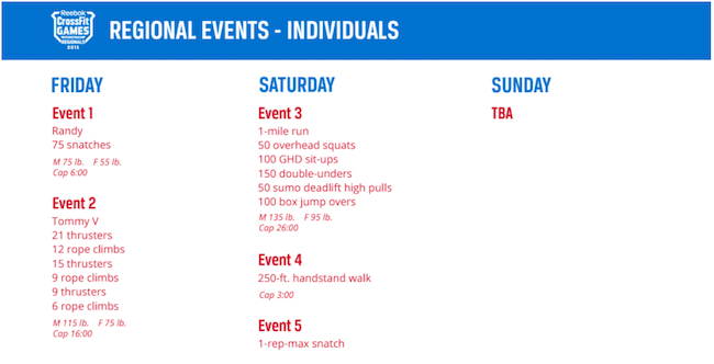 2015 CrossFit Regionals Day 2 events