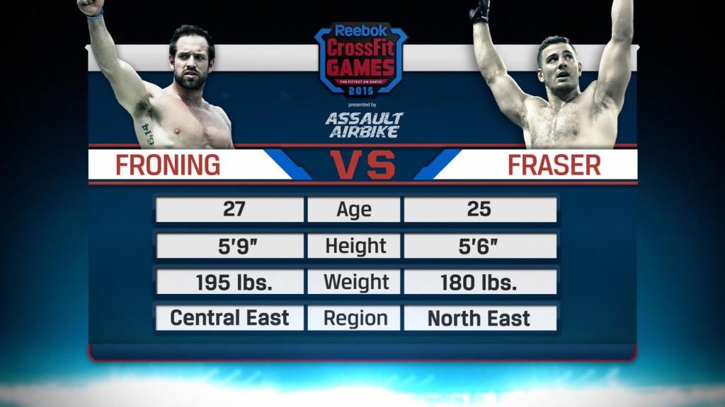 Mathew Fraser vs Rich Froning