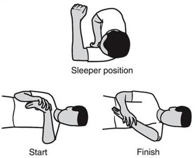 shoulder exercises sleeper hold prevent shoulder injuries